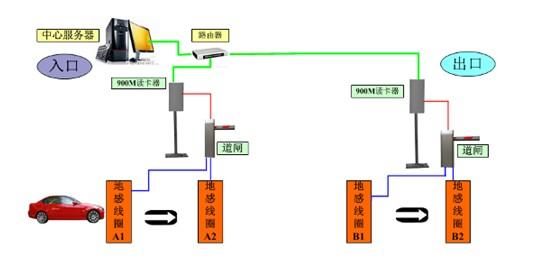 ic蓝牙道闸系统接线图
